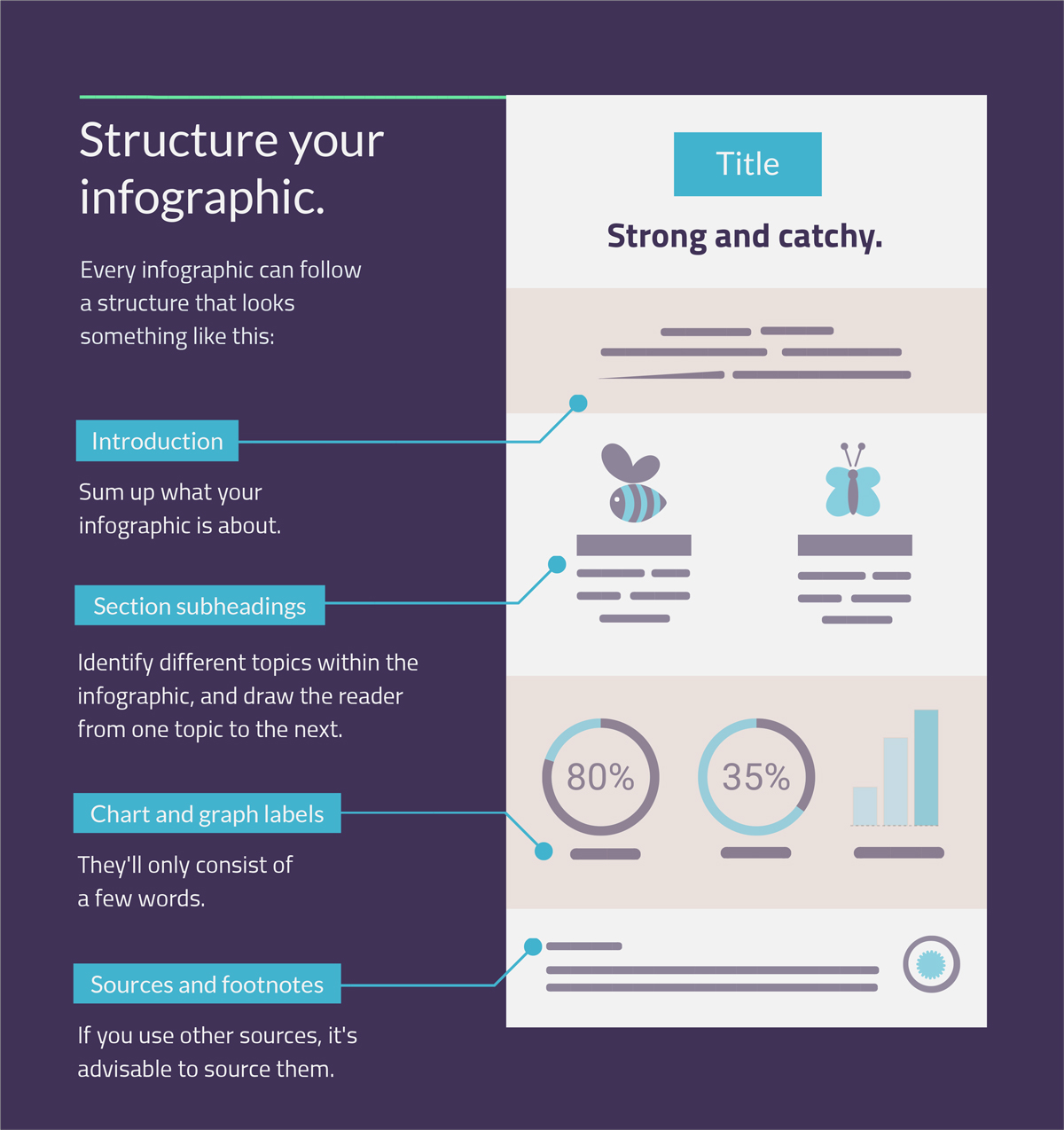 7-Steps-to-Writing-Compelling-Infographic-Structure-your-infographic how to write an infographic