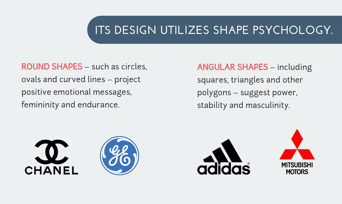 Its-design-utilizes-shape-psychology