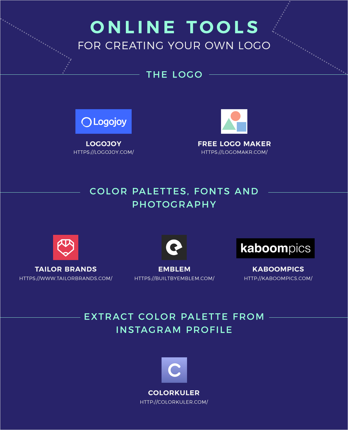 Online-Tools-for-Creating-Your-Own-Logo brand identity