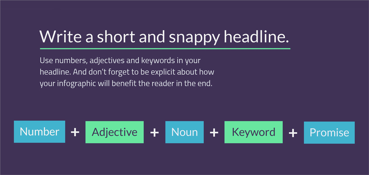 Steps-to-Writing-Compelling-Infographic-Write-a-short-and-snappy-headline how to write an infographic
