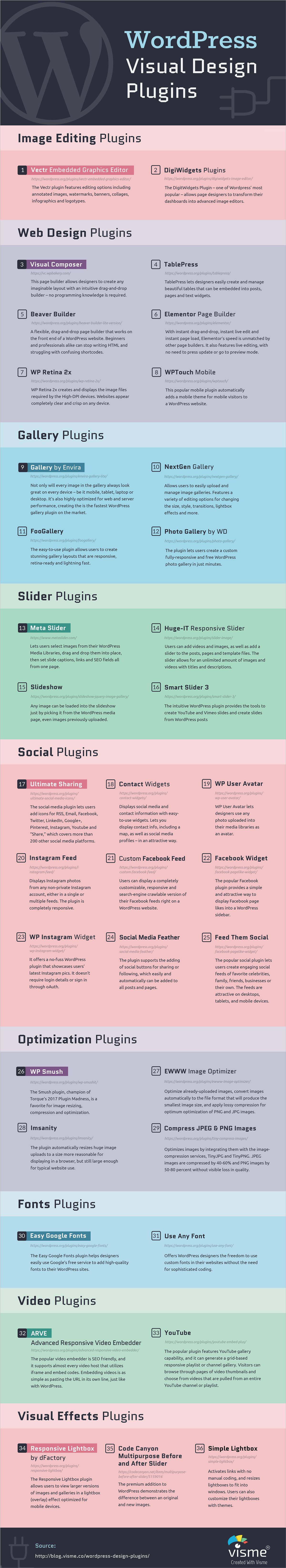 Visme-36-WordPress-Visual-Design-Plugins