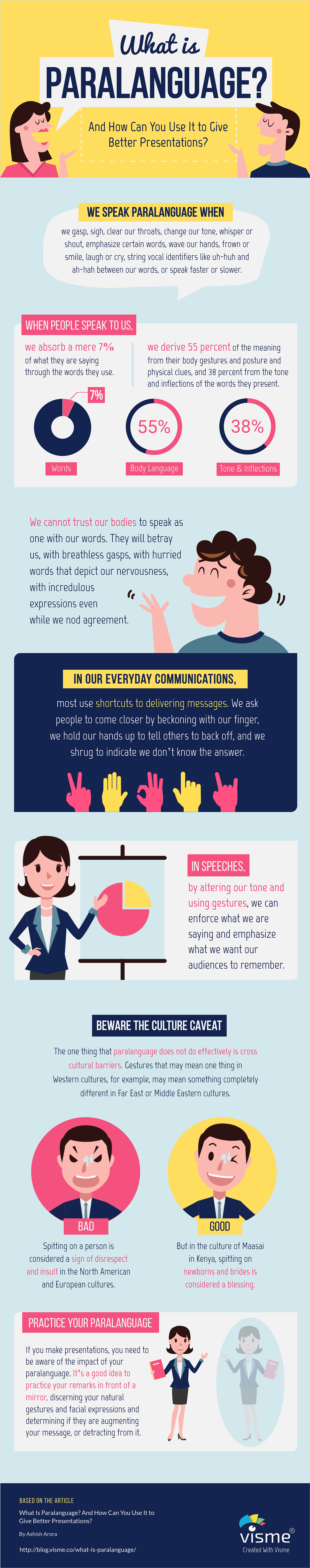 What-Is-Paralanguage-And-How-Can-You-Use-It-to-Give-Better-Presentations-infographic