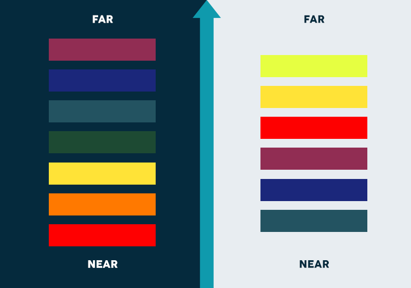 A graphic showcasing the best colors to use on light and dark backgrounds.