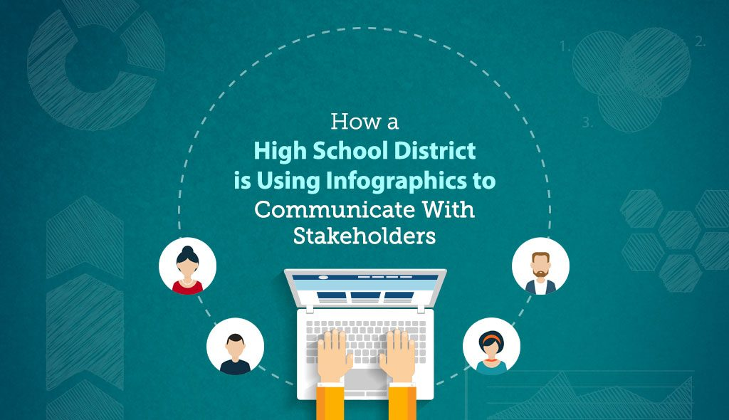 school infographics How-a-High-School-District-is-Using-Visme-to-Communicate-With-Stakeholders