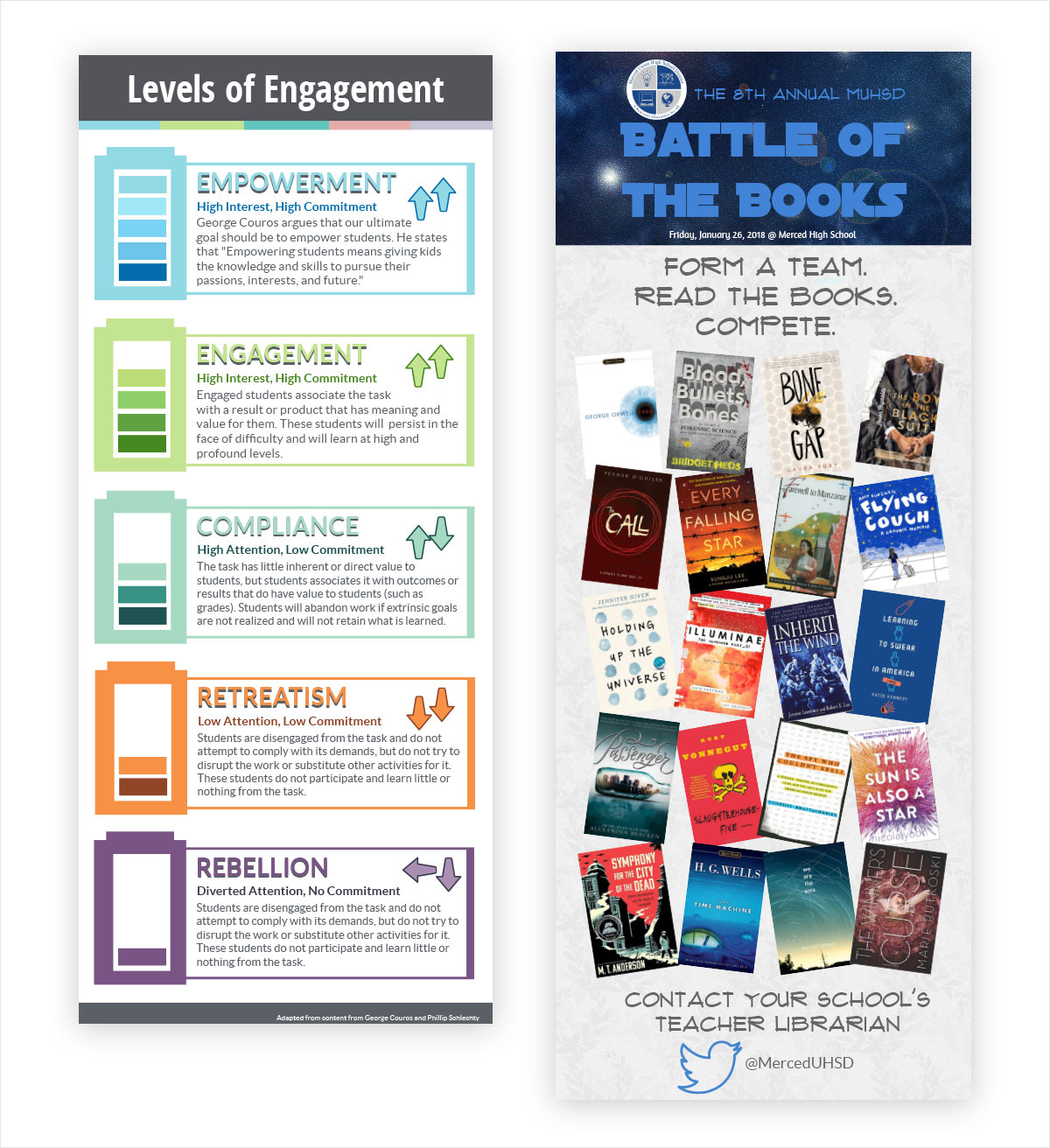 How-a-High-School-District-is-Using-Visme-to-Communicate-With-Stakeholders-example-school infographics