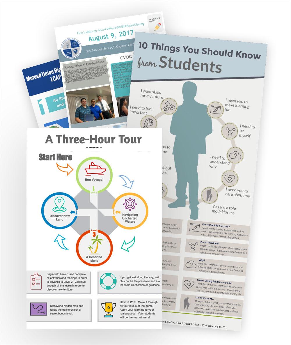 visme school infographics