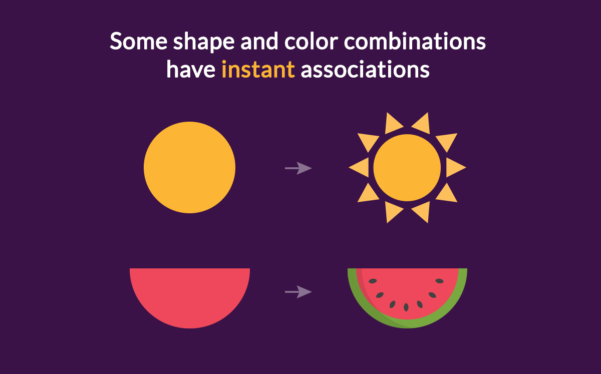 Conscious-combination-of-Shapes-and-Color-some shape and color combinations have instant associations geometric meanings