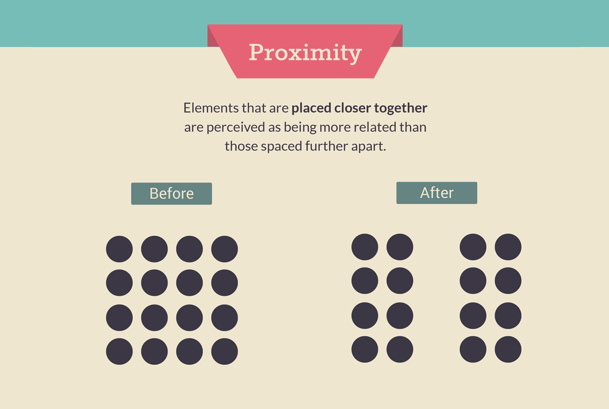 the principle of proximity in the Grouping by proximity is a very simple rule that is based on the principle that a larger shape is still limited in size, making it more likely that sub-items will be .