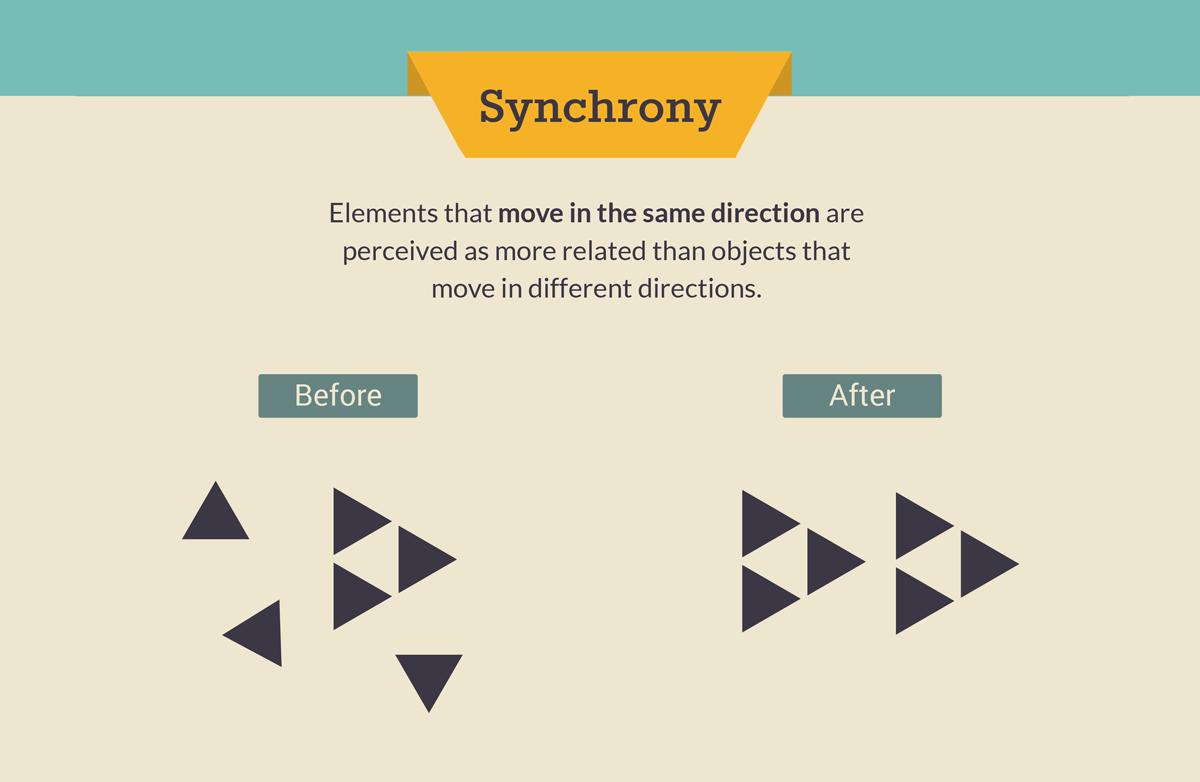 gestalt law of synchrony gestalt design principles