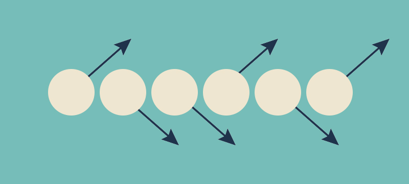 How-to-Apply-Gestalt-Principles-to-Your-Designs-for-Maximum-Impact-Synchrony gestalt design principles