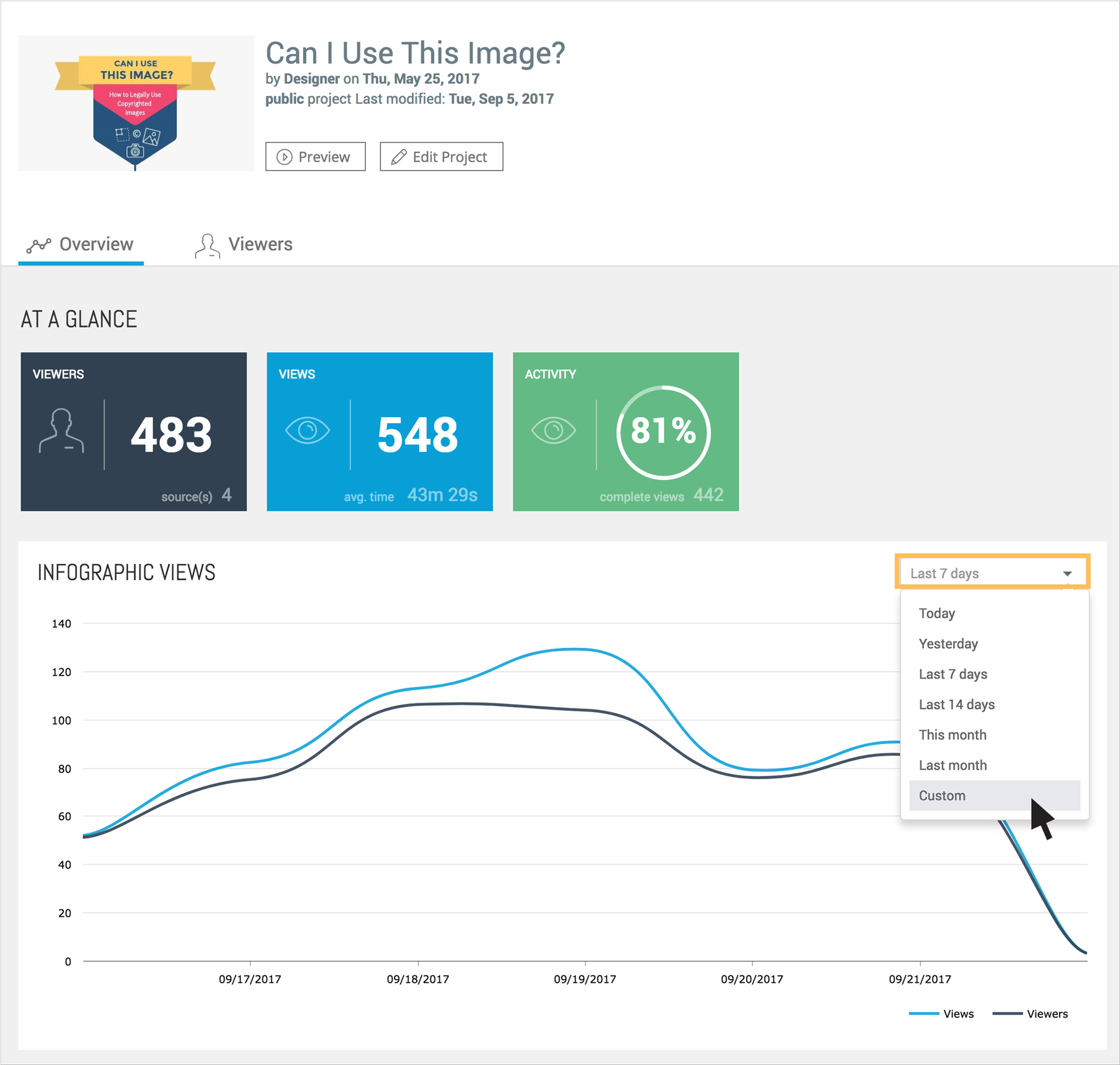 How to Measure Traffic of Presentations and Infographics in Visme access summary of views and activity