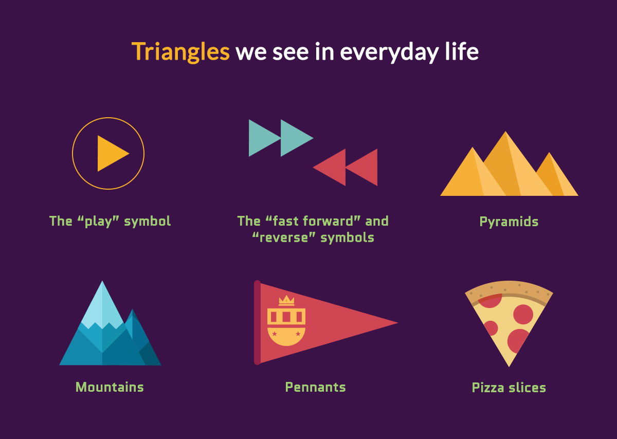 How-to-Creatively-Use-Shapes to-Make-Your-Designs-Stand-Out-geometric meanings triangles we see in everyday life