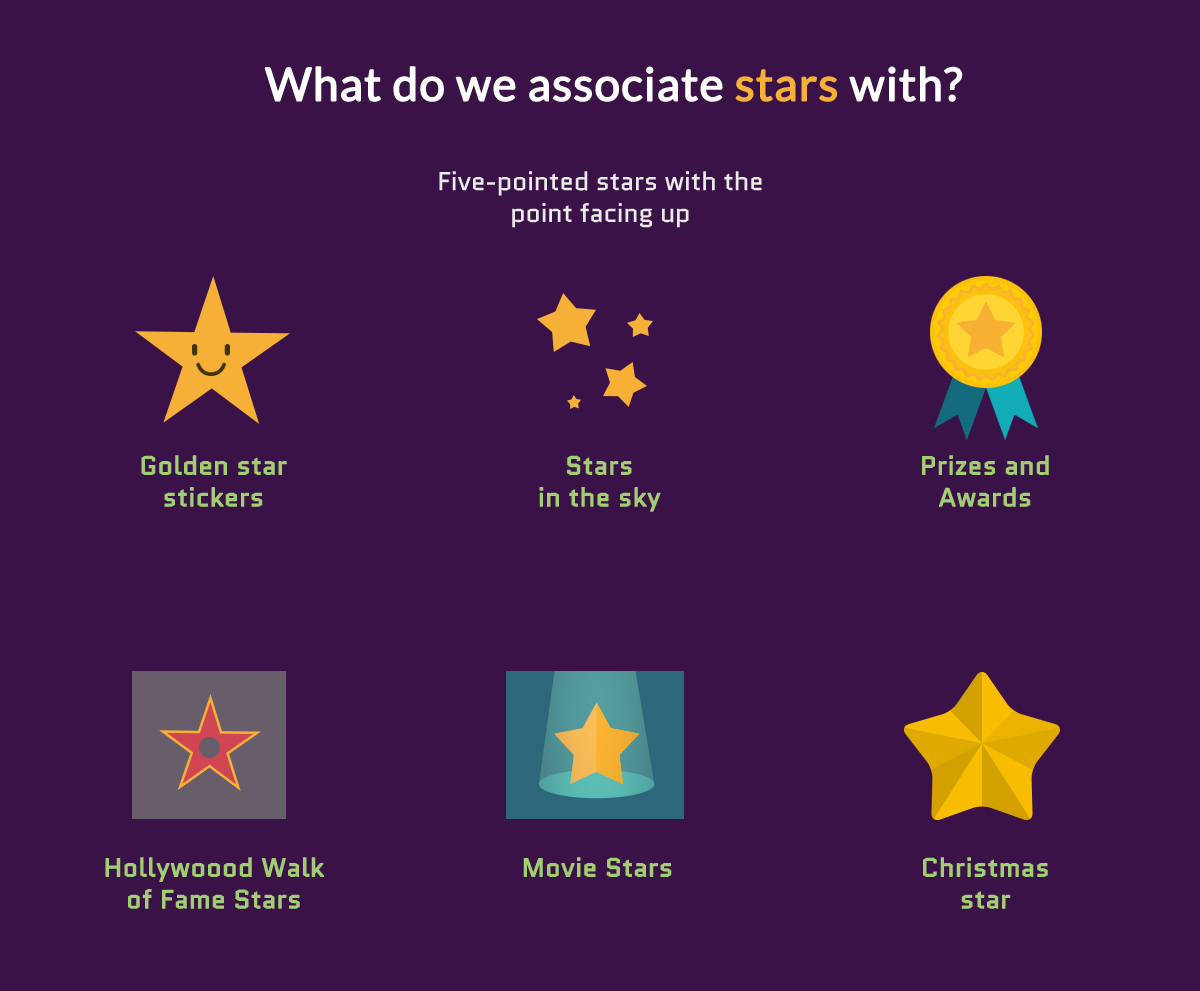what do we associate stars with How-to-Creatively-Use-Shapes to-Make-Your-Designs-Stand-Out-geometric meanings