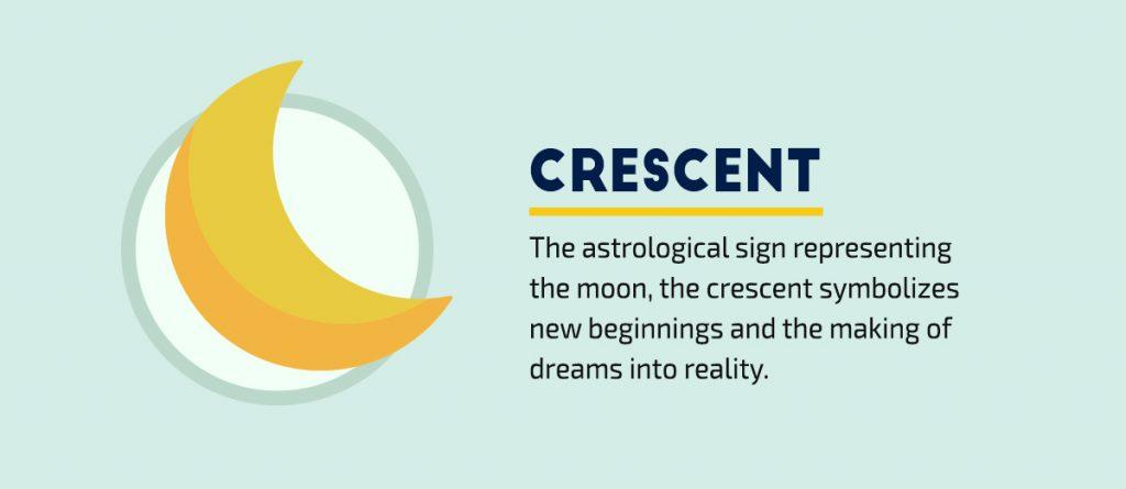 40-Visual-Symbols-Every-Communicator-Needs-to-Know-Crescent