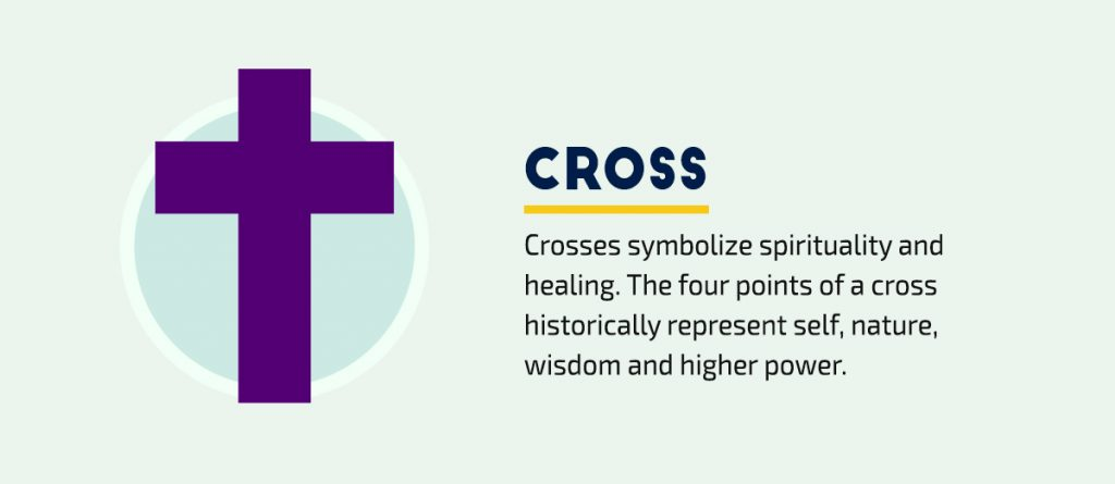 symbols and meanings visual symbols every communicator needs  visual symbols and meanings every communicator visual storyteller needs to know cross