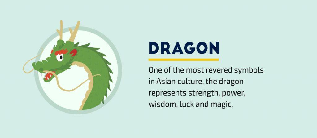 40-Visual-Symbols-Every-Communicator-Needs-to-Know-Dragon