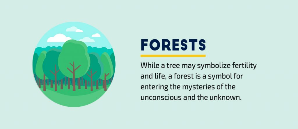 40-Visual-Symbols-Every-Communicator-Needs-to-Know-Forest