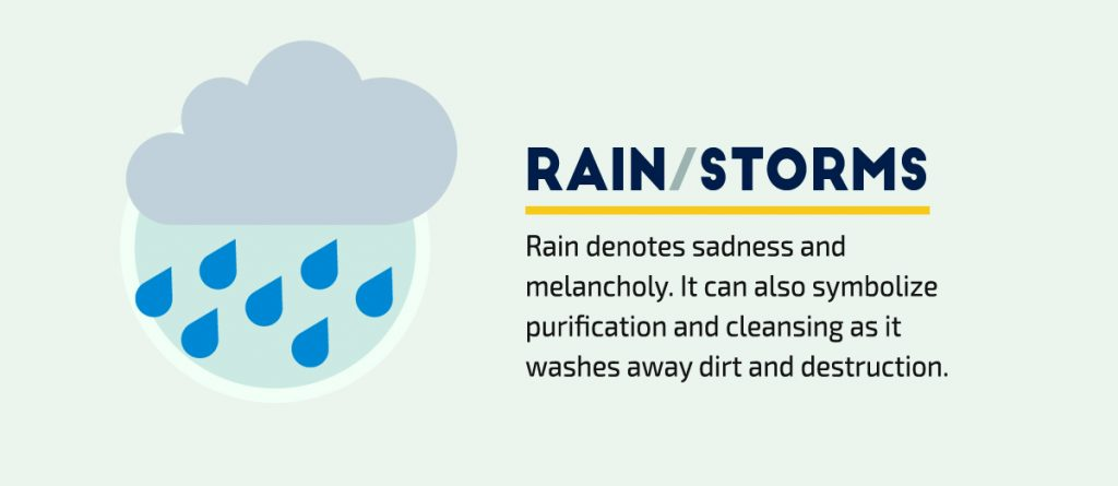 40-Visual-Symbols-Every-Communicator-Needs-to-Know-Rain-Storms