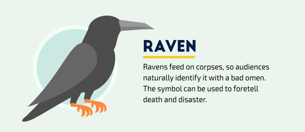 visual symbols and meanings every communicator visual storyteller needs to know raven