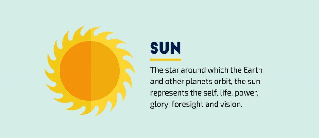 40-Visual-Symbols-Every-Communicator-Needs-to-Know-Sun-1
