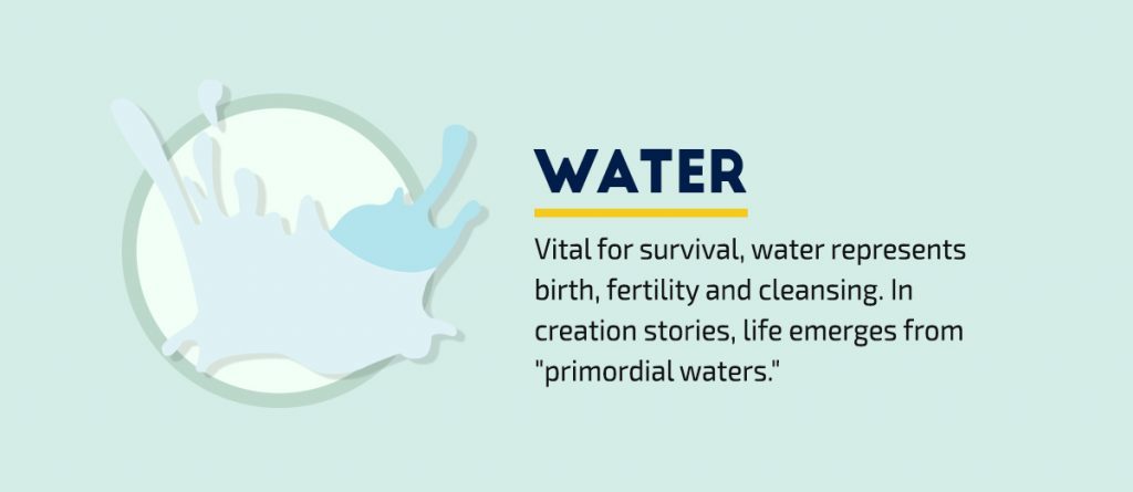 40-Visual-Symbols-Every-Communicator-Needs-to-Know-Water
