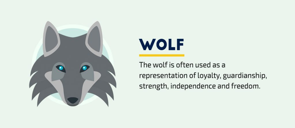 40-Visual-Symbols-Every-Communicator-Needs-to-Know-Wolf