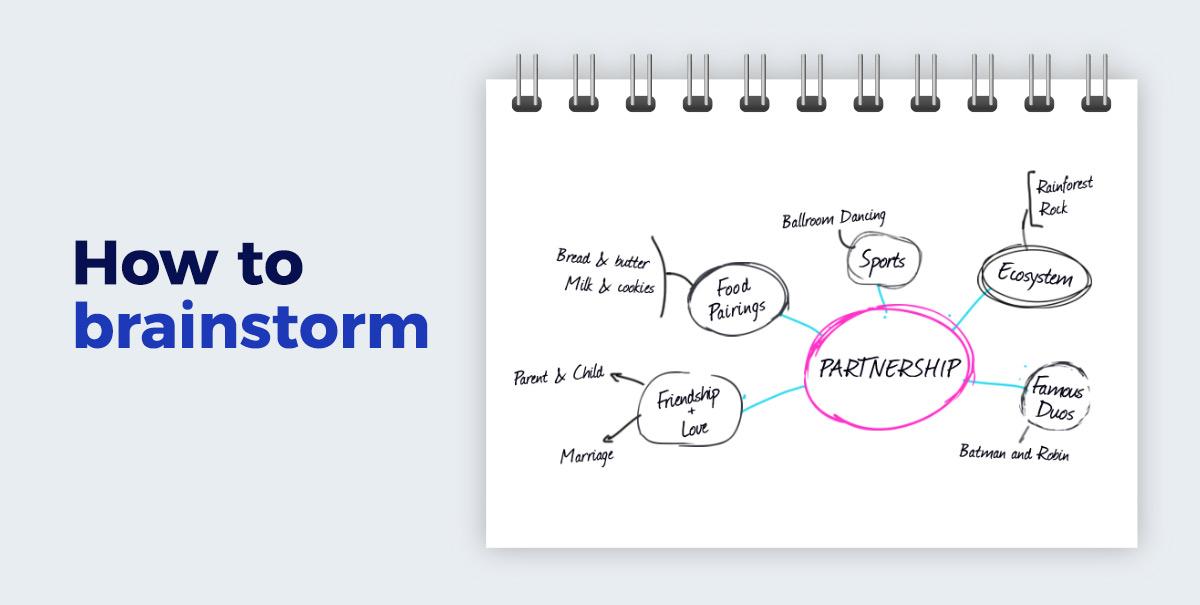 How-to-Brainstorm presentation design A Non-Designer's Guide to Creating Visually Captivating Presentations