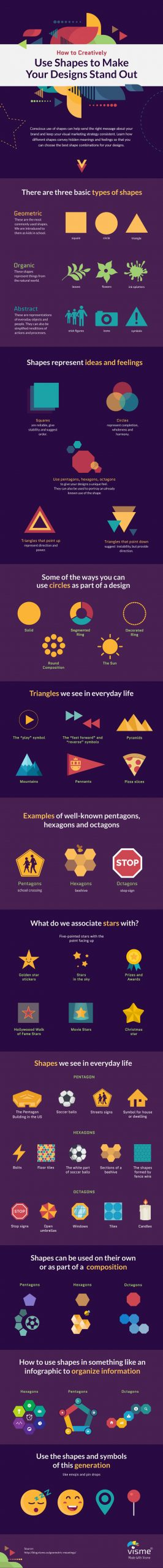 geometric meanings - infographic use shapes