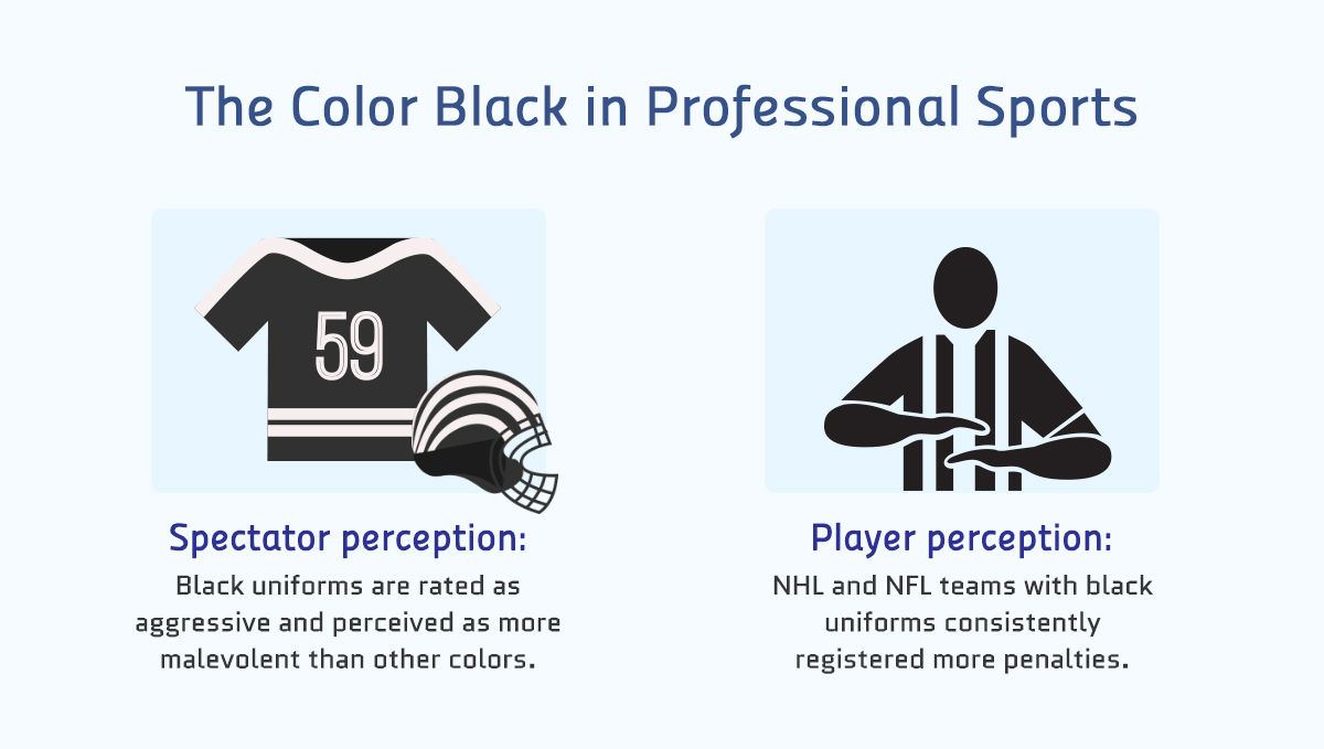 the color black in professional sports color meanings Real-life Examples of How Color Affects Our Perceptions of Reality