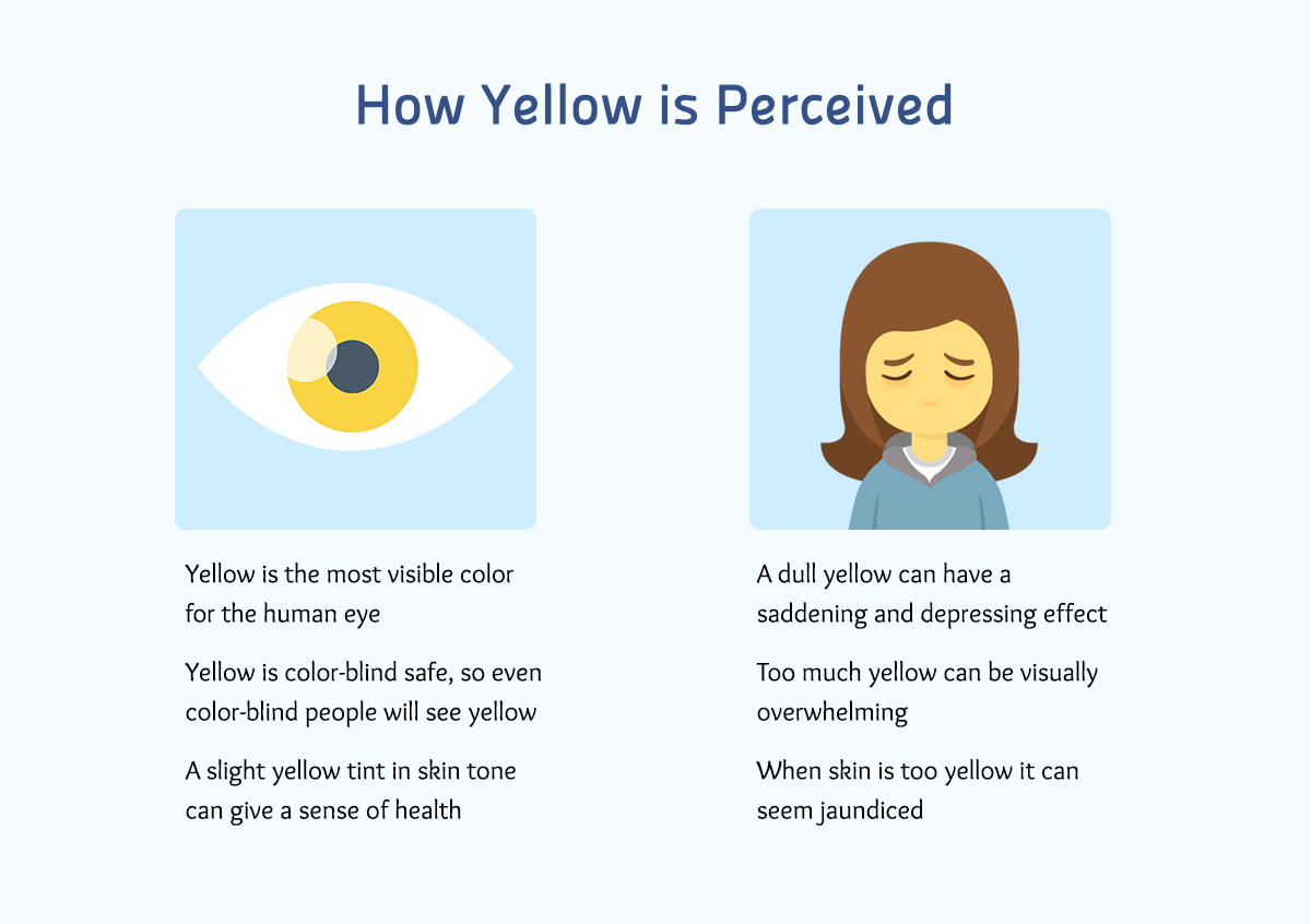 how yellow is perceived color meanings Real-life Examples of How Color Affects Our Perceptions of Reality