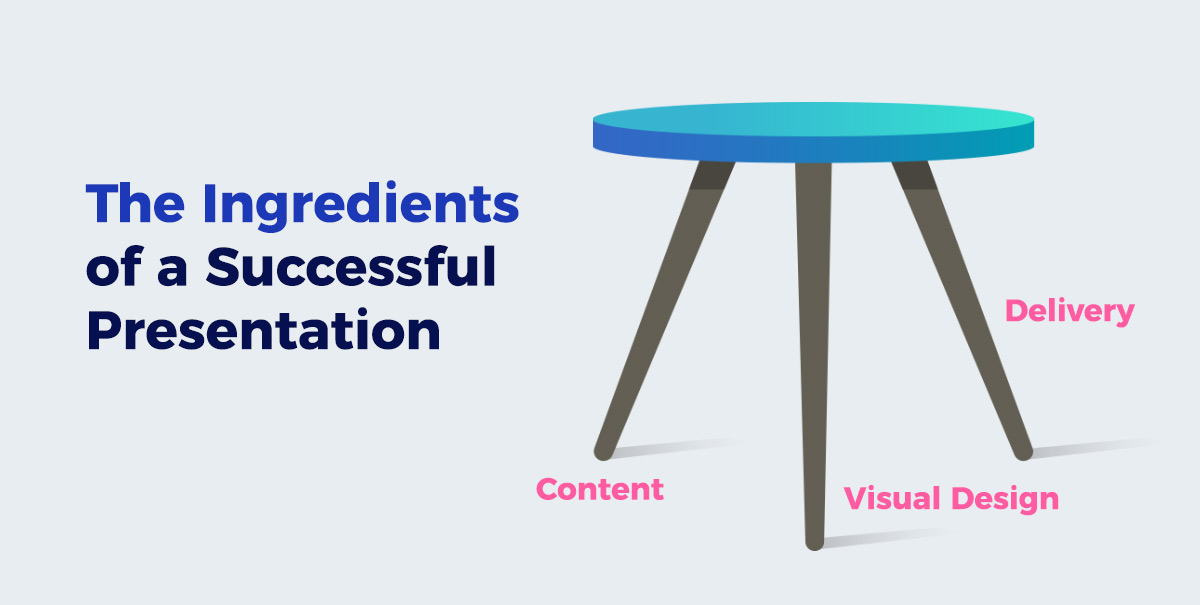 The-Ingredients-of-a-Successful-Presentation presentation design A Non-Designer's Guide to Creating Visually Captivating Presentations