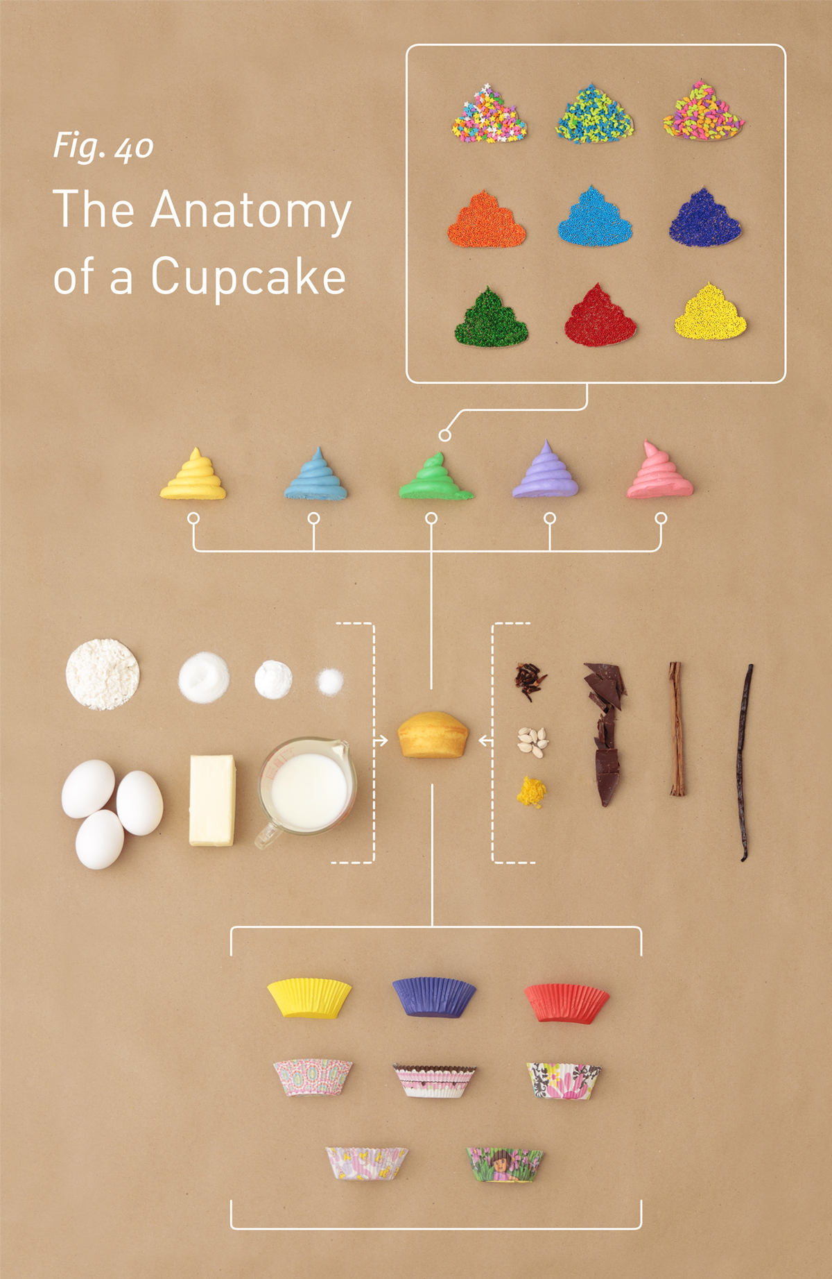 10+-Examples-of-Minimalist-Design-to-Inspire-Your-Own-Creations-Examples-of-minimalist-infographics-Anatomy-of-a-cupcake