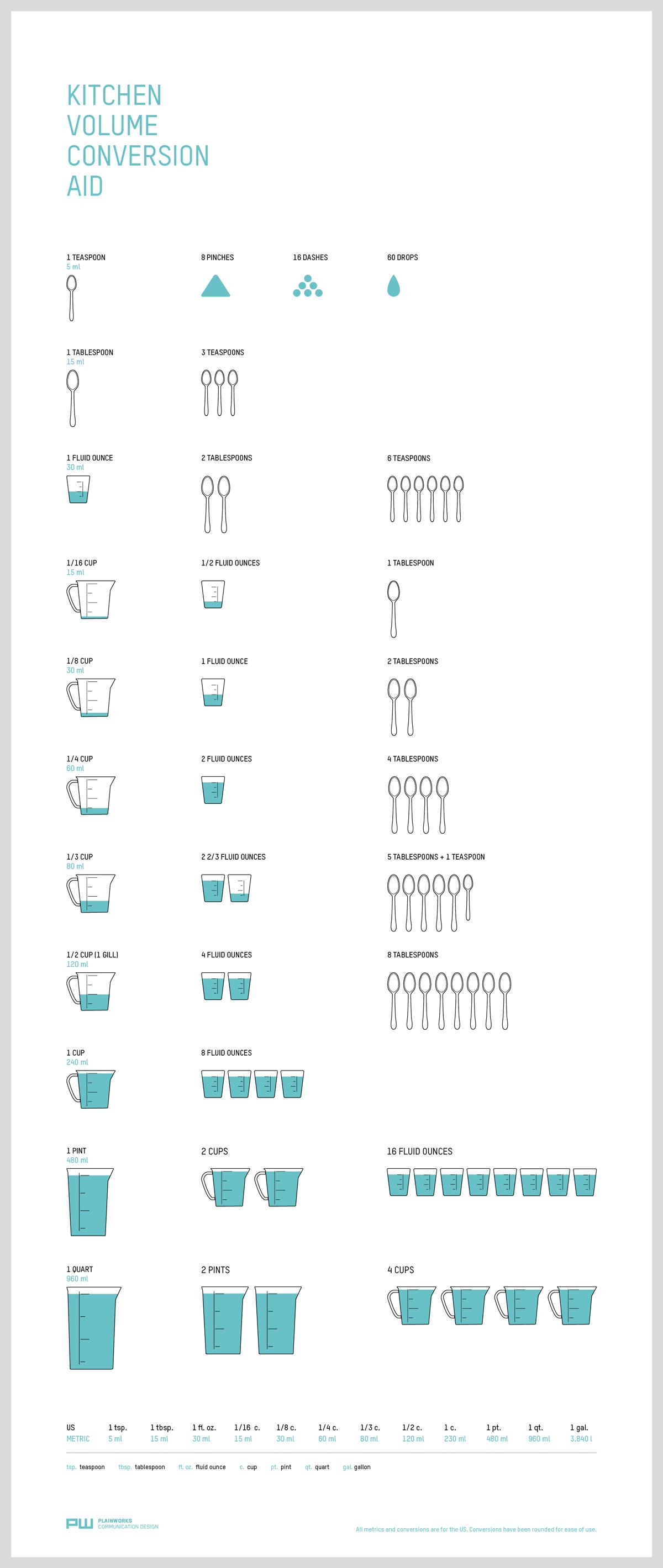 10 + -Ejemplos-de-diseño-minimalista-para-inspirar-sus-propias-creaciones-ejemplos-de-infografía-minimalista-cocina-volumen-ayuda-conversión-1