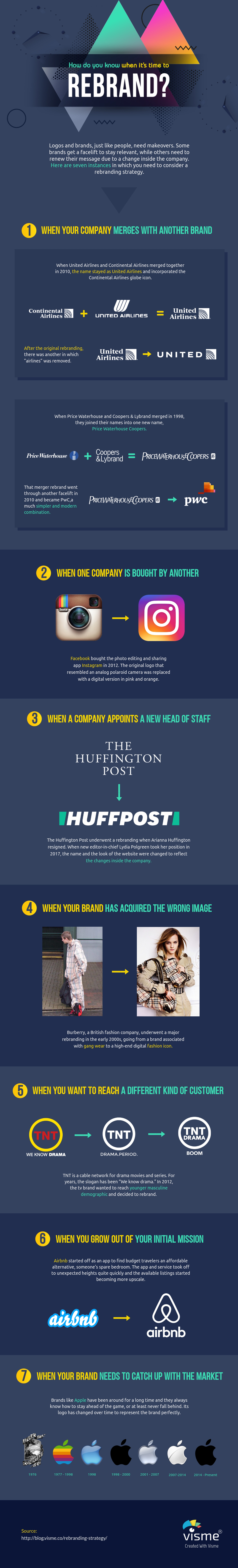 12-Steps-to-a-Successful-Rebrand-rebranding strategy