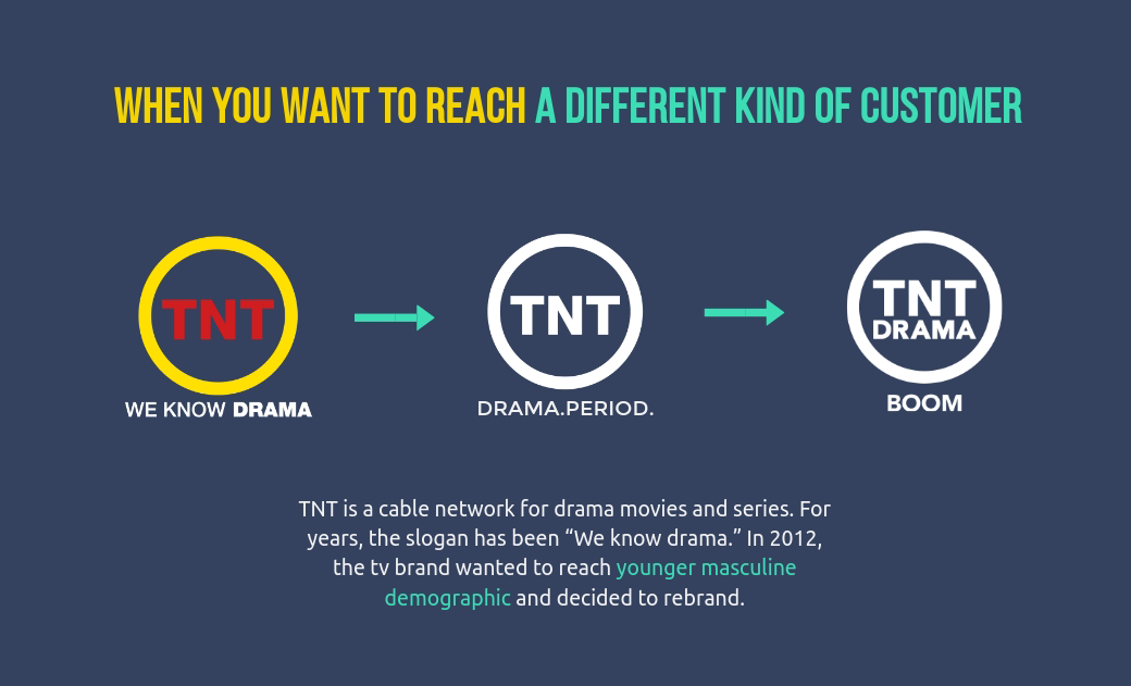tnt logo progression Rebranding Strategy