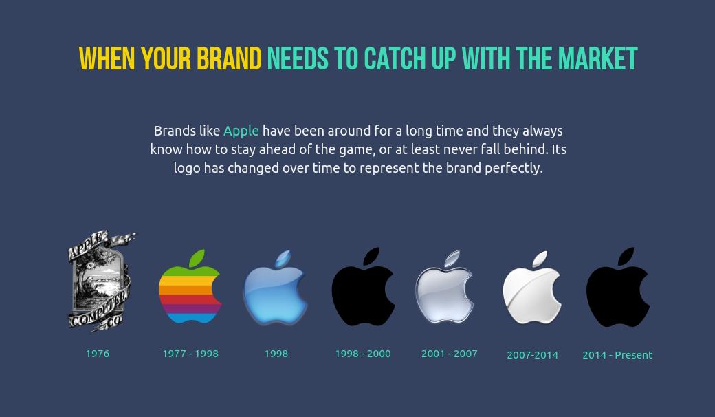 evolution of apple logo Rebranding Strategy