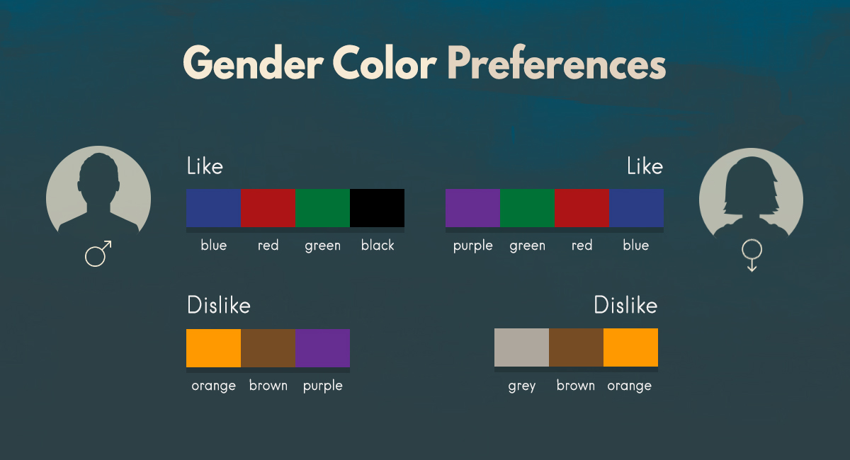 Image result for colour suitable for genders