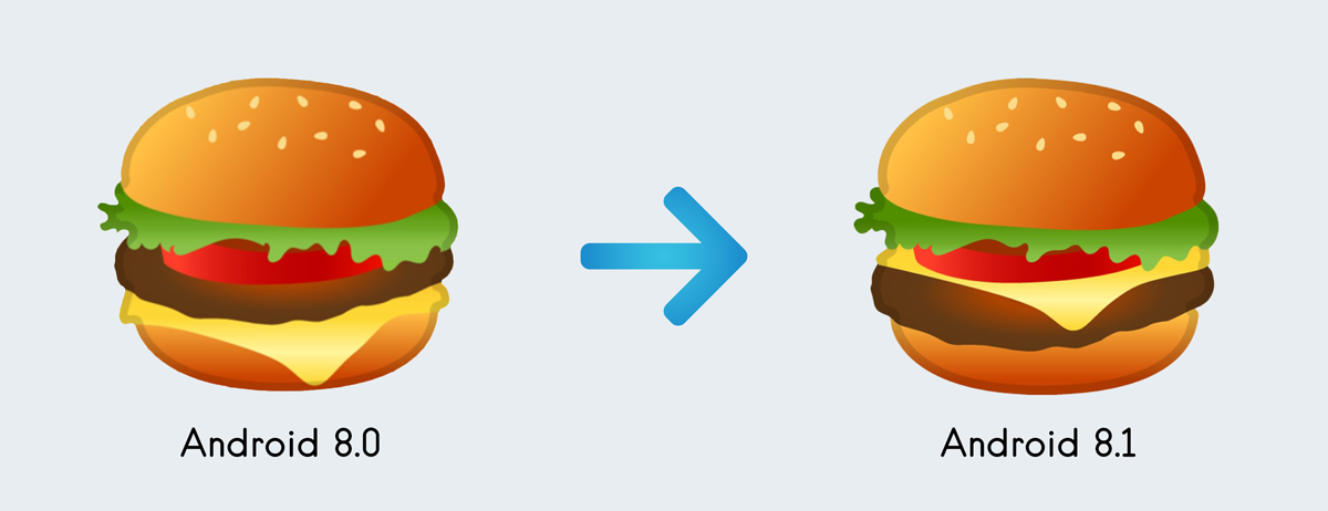 hamburger emoji change android 8.0 android 8.1