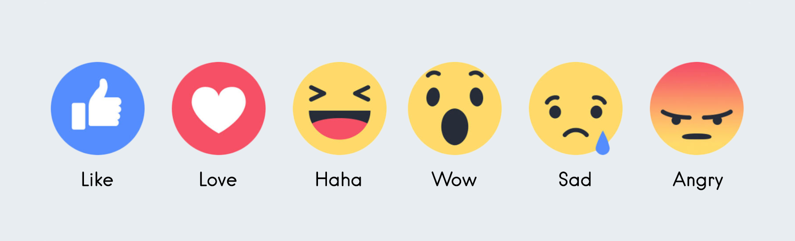 facebook reactions emoji