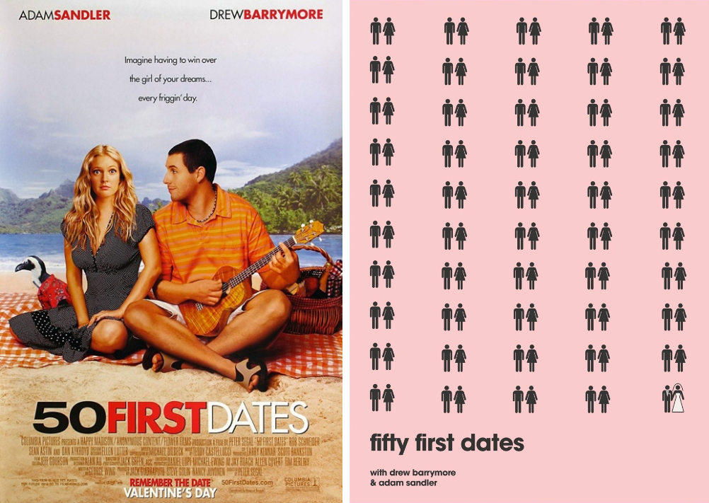 Redesigned-Movie-Posters-to-Inspire-your-Creativity-50-first-dates