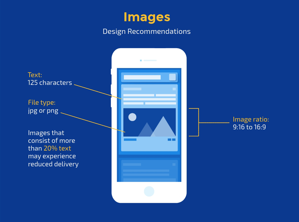 facebook image ad specifications