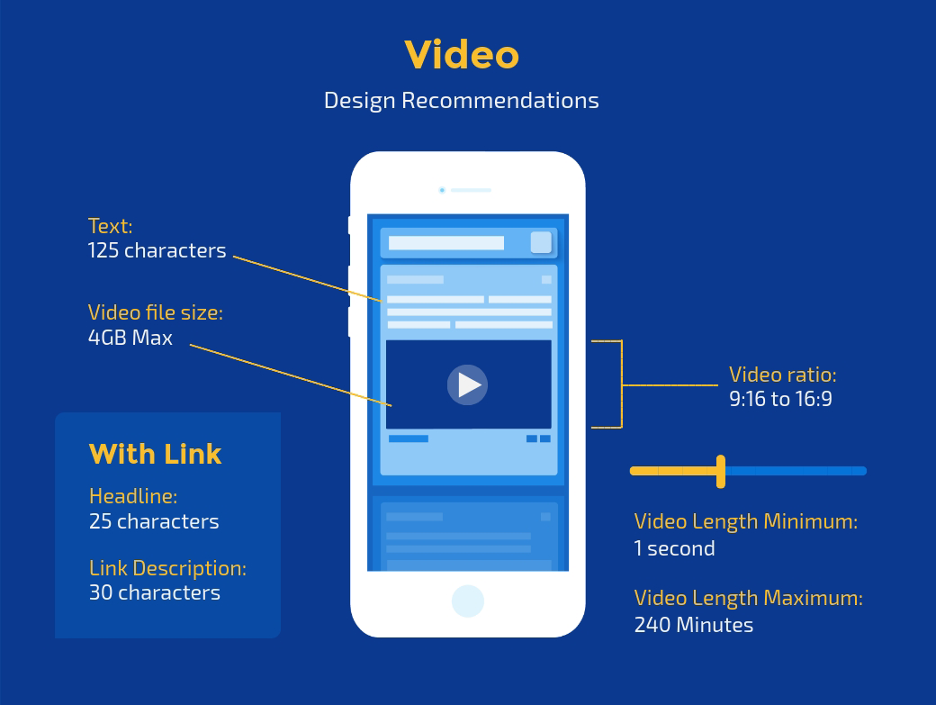 facebook video ad specifications