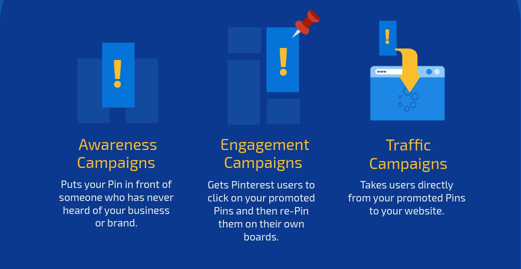 pinterest awareness campaigns engagement campaigns traffic campaigns