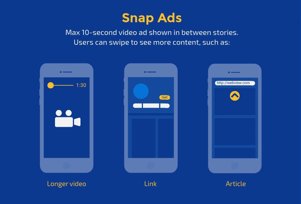 snapchat snap ads