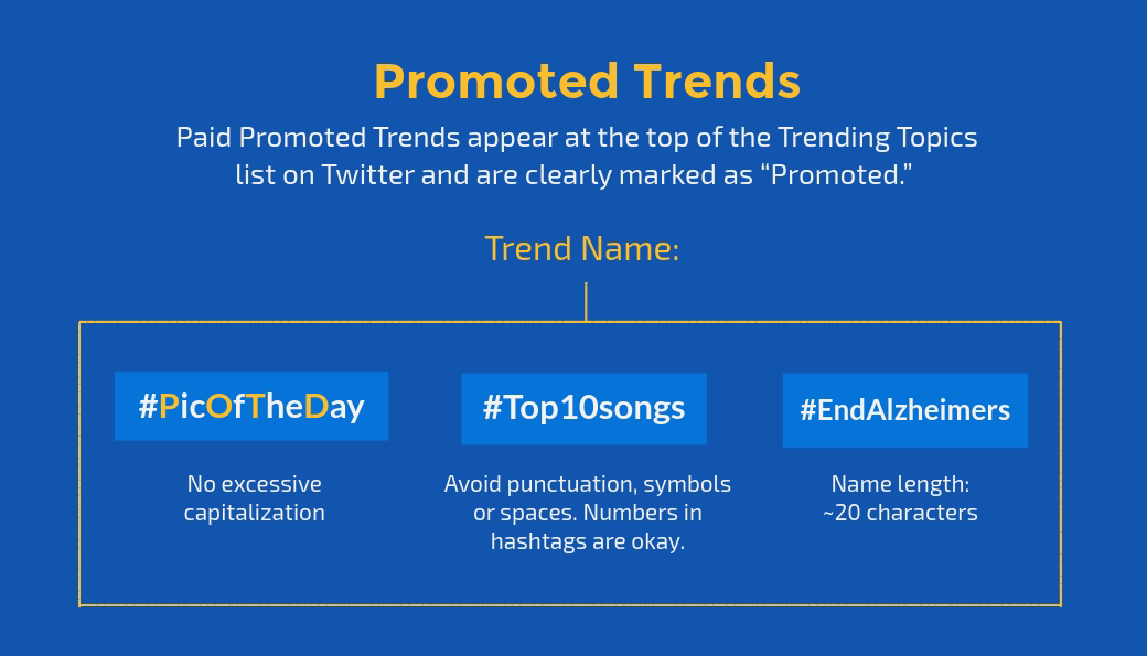 twitter promoted trends specifications