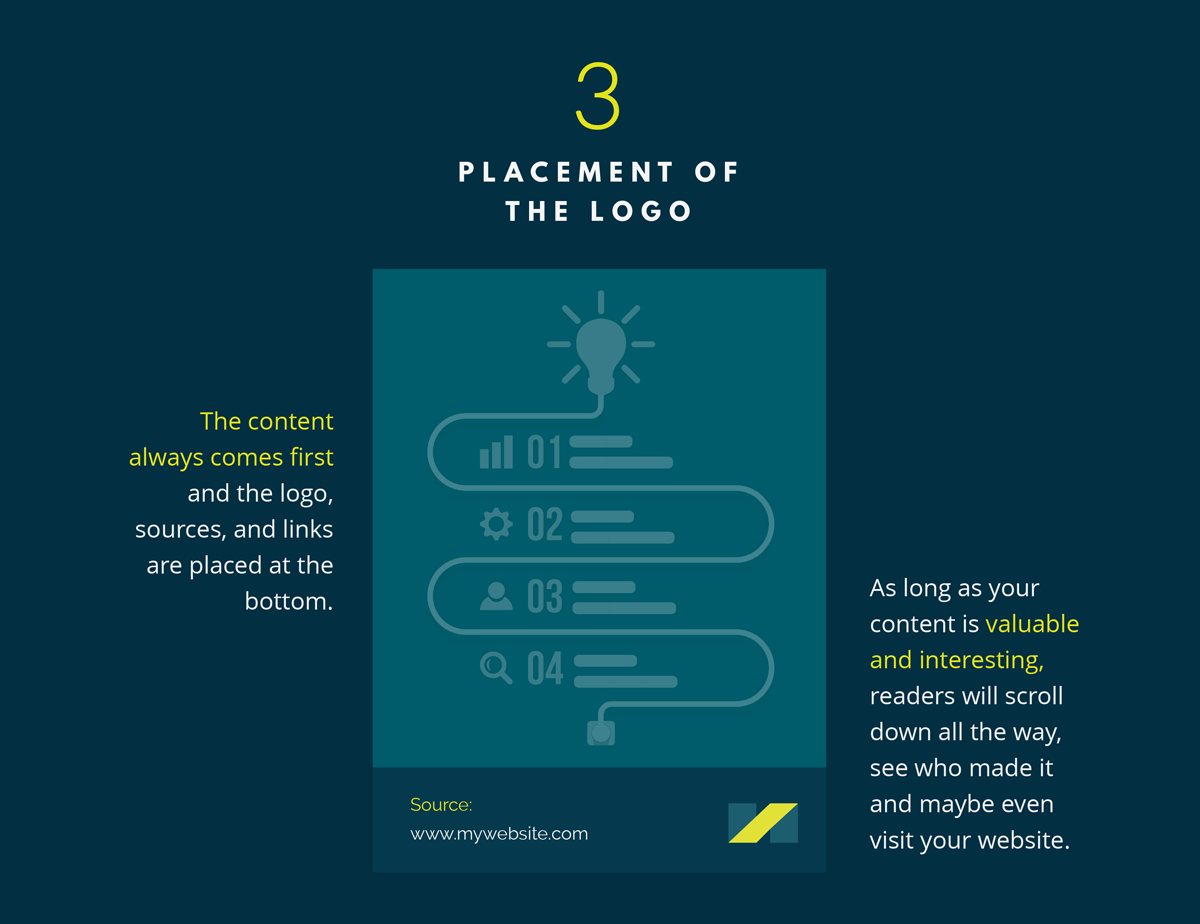 branding infographic placement of logo 7 tips to keep your infographics on brand