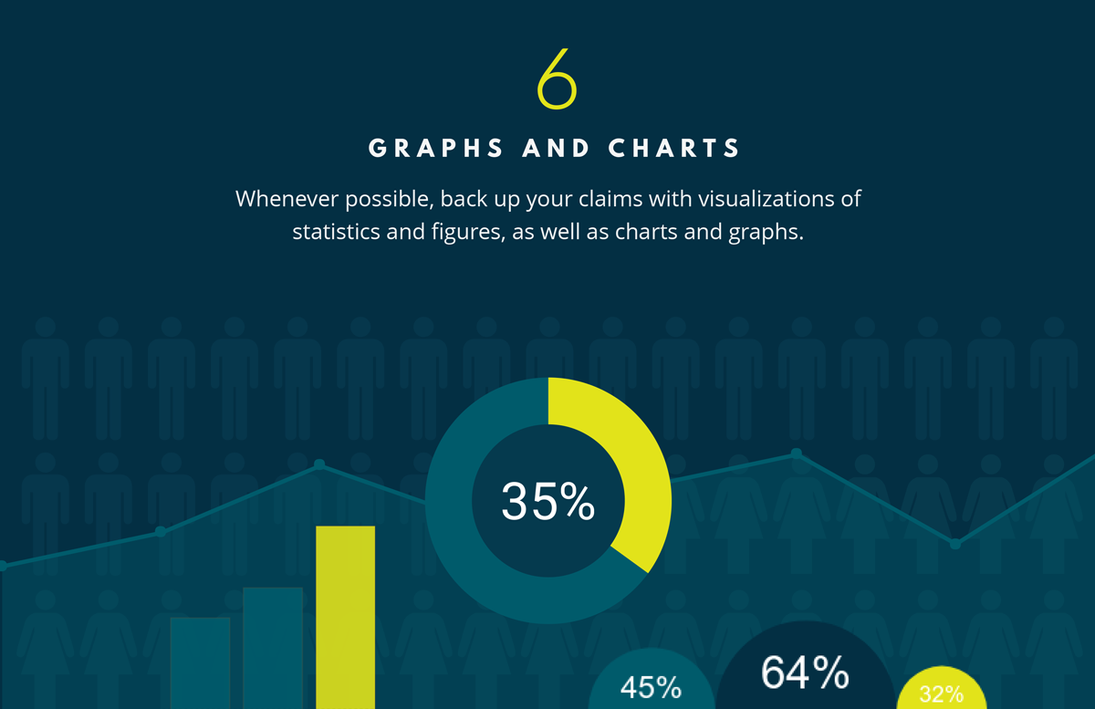 branding infographic graphs and charts 7 tips to keep your infographics on brand