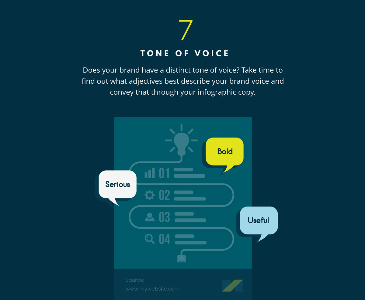 branding infographic tone of voice 7 tips to keep your infographics on brand