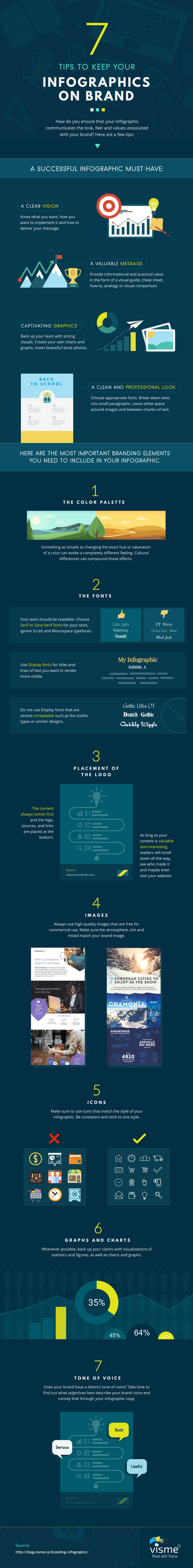 branding infographic 7 Tips to Keep Your Infographics on Brand Infographic