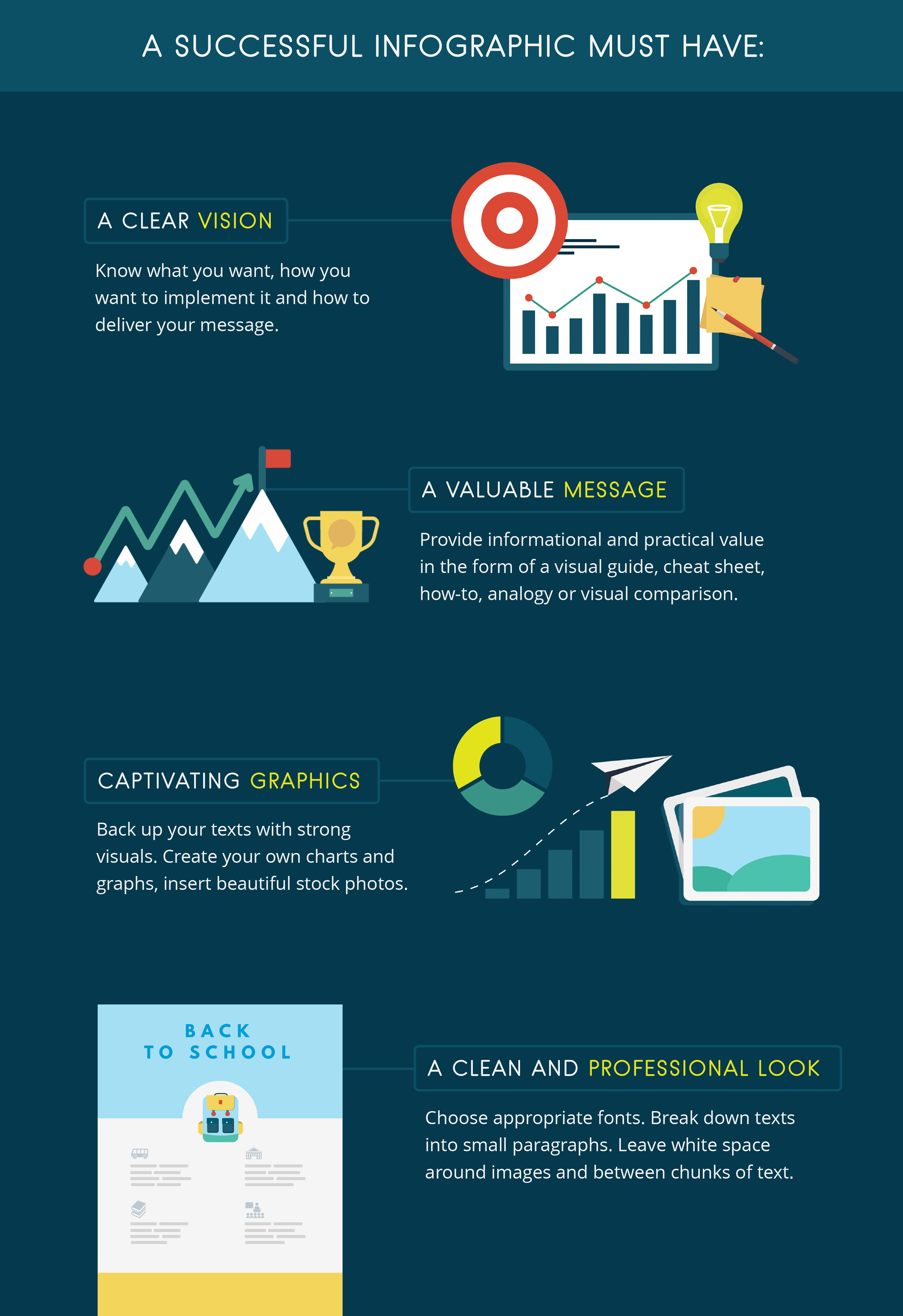 branding infographic 7 tips to keep your infographics on brand
